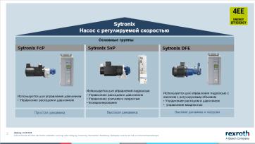 Гибридный привод и агрегаты на его базе